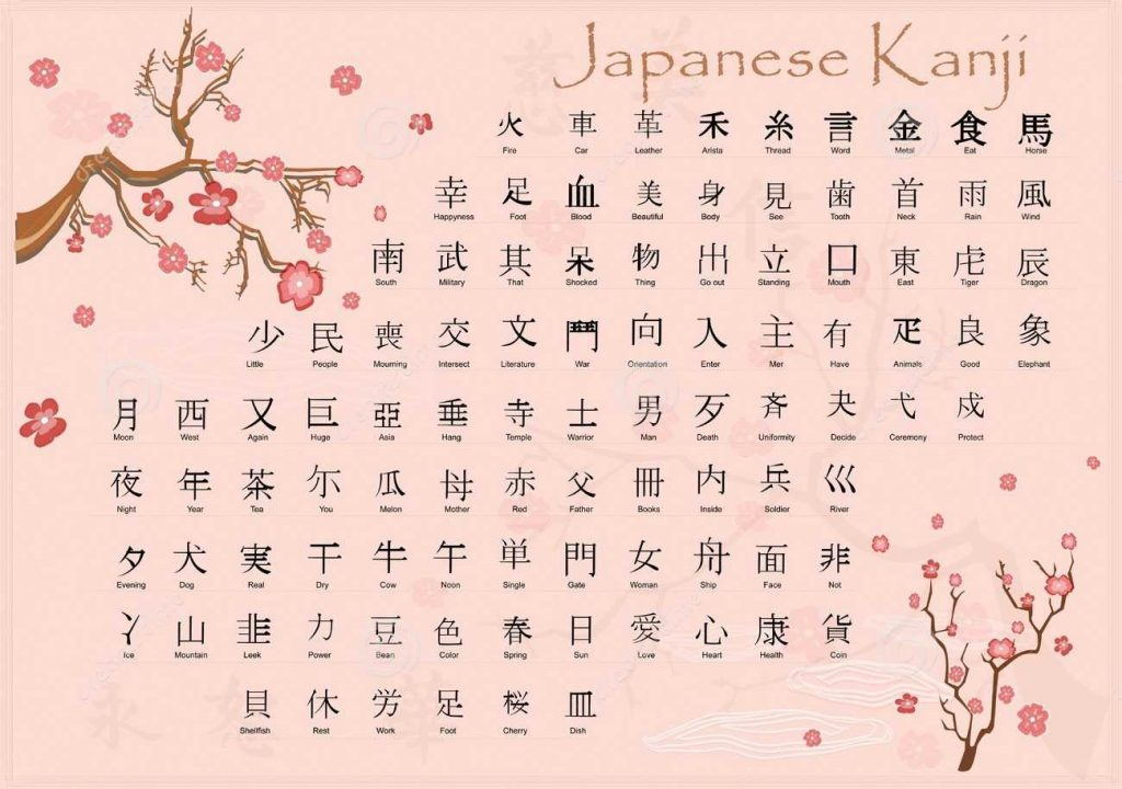 5 phương pháp học tiếng Nhật cho người mới bắt đầu 3