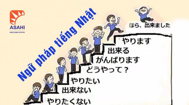 Cách học ngữ pháp tiếng Nhật