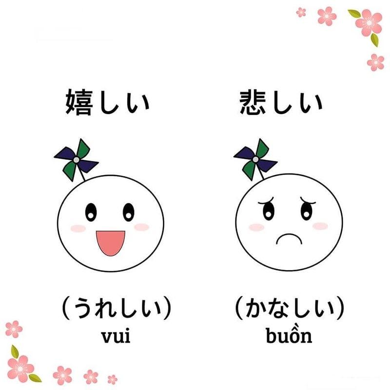 [Bí kíp] Học từ vựng tiếng Nhật nhớ cực lâu 4
