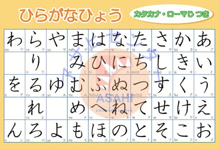 Học tiếng Nhật cấp tốc tại Bình Dương