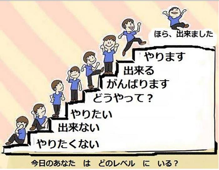 Bắt đầu học tiếng Nhật như thế nào ?