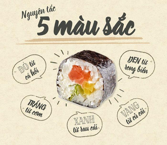 Sự tinh tế ẩm thực Nhật Bản - Quy tắc số 5 thần thánh 1