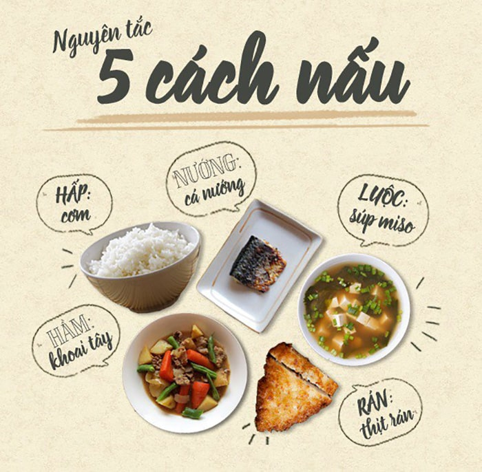 Sự tinh tế ẩm thực Nhật Bản - Quy tắc số 5 thần thánh 3