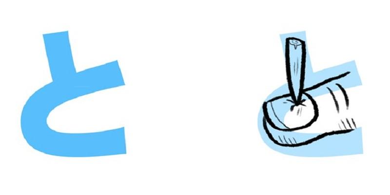 Cách sử dụng và ví dụ về ngữ pháp với trợ từ to - と cấp độ N5